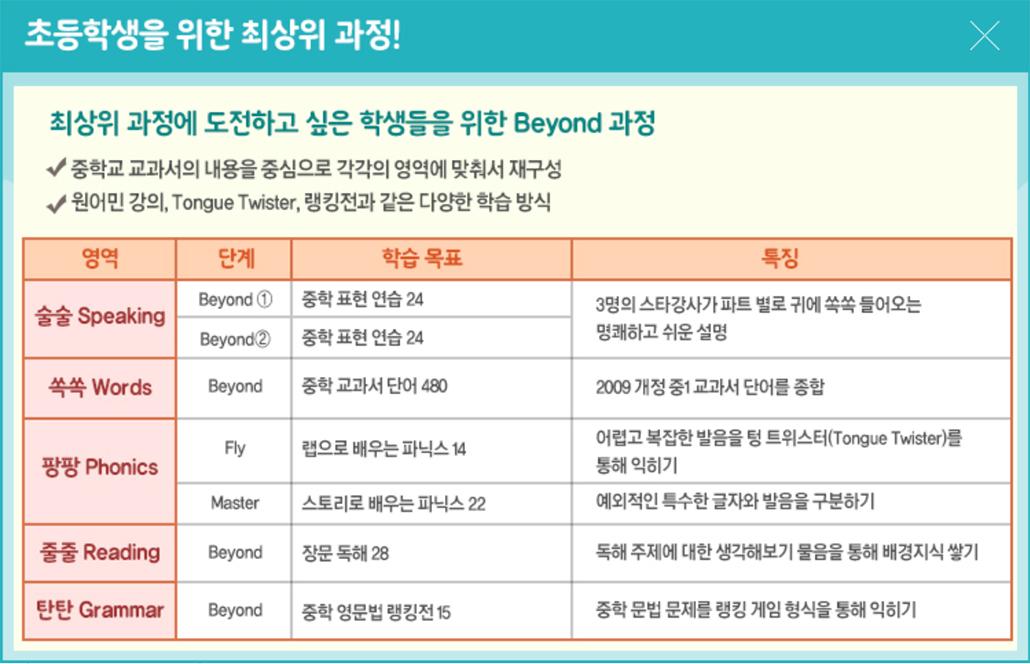 밀크티영어최상위단계.png