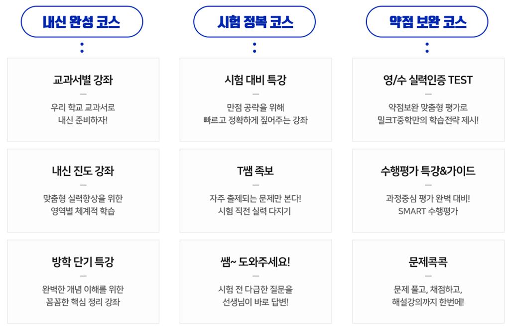 밀크티중학 수준별 맞춤강의.png