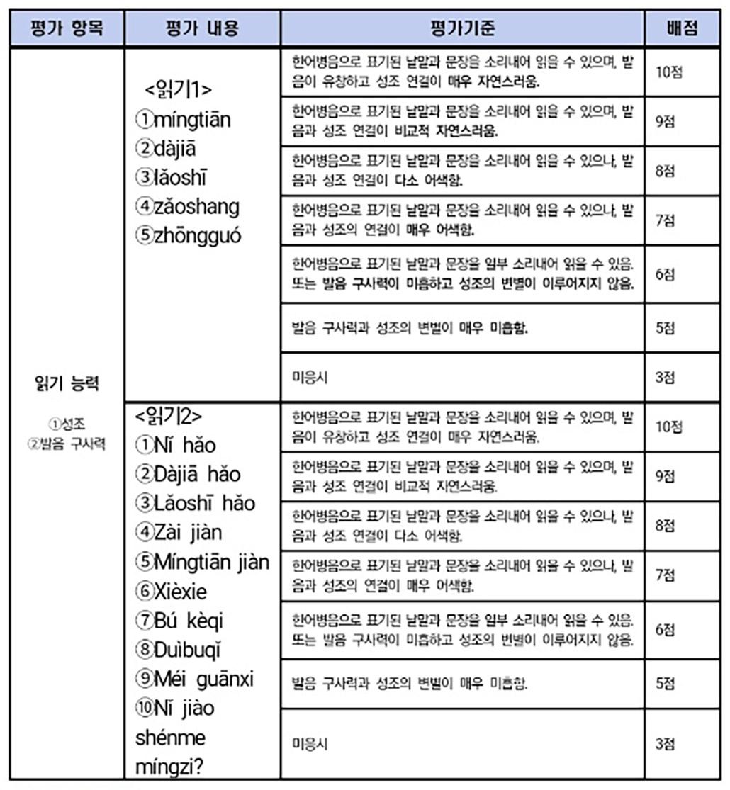 중학교 수행평가 중국어 읽기.jpg