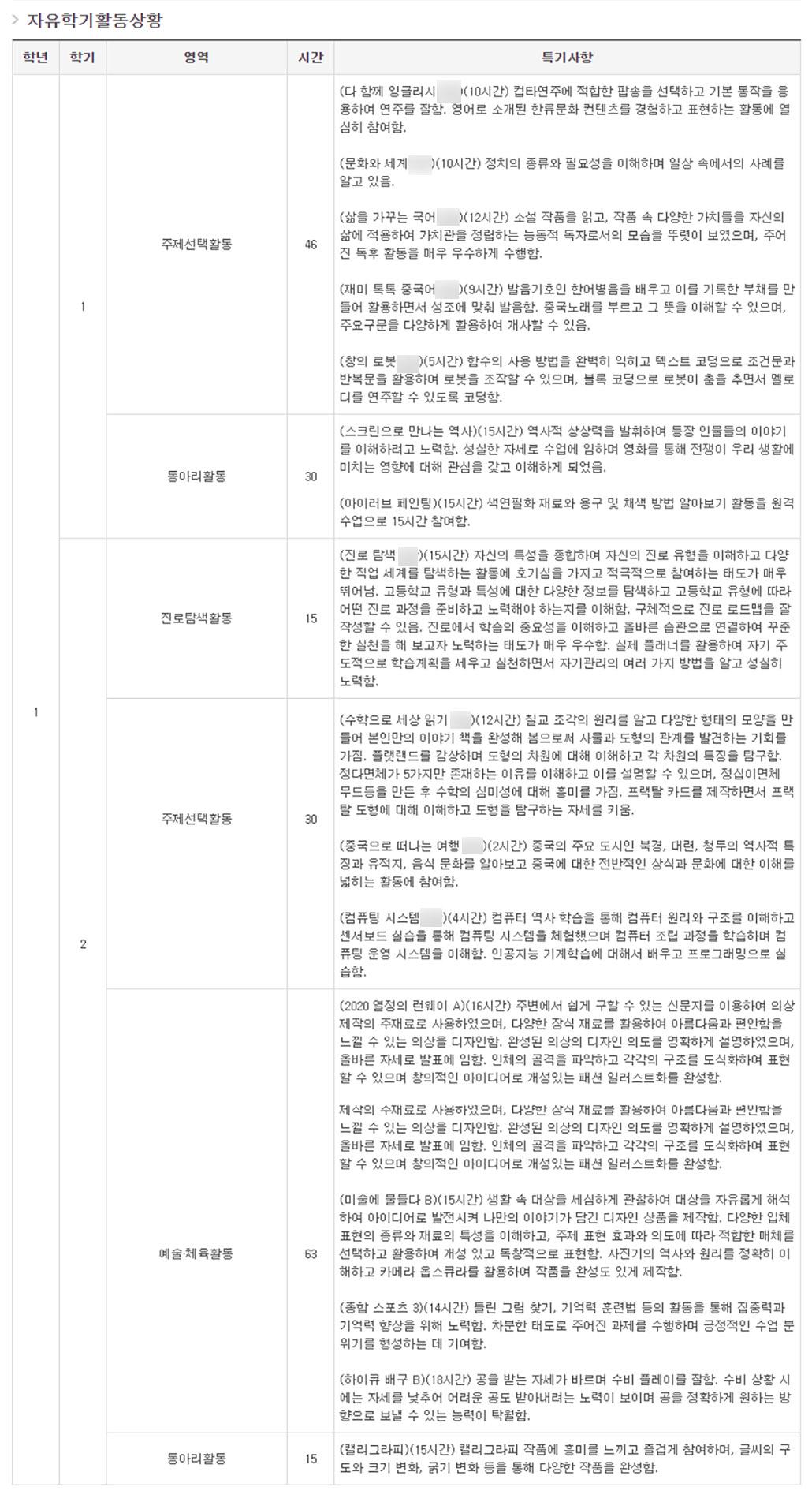 생기부 자유학기활동상황.jpg